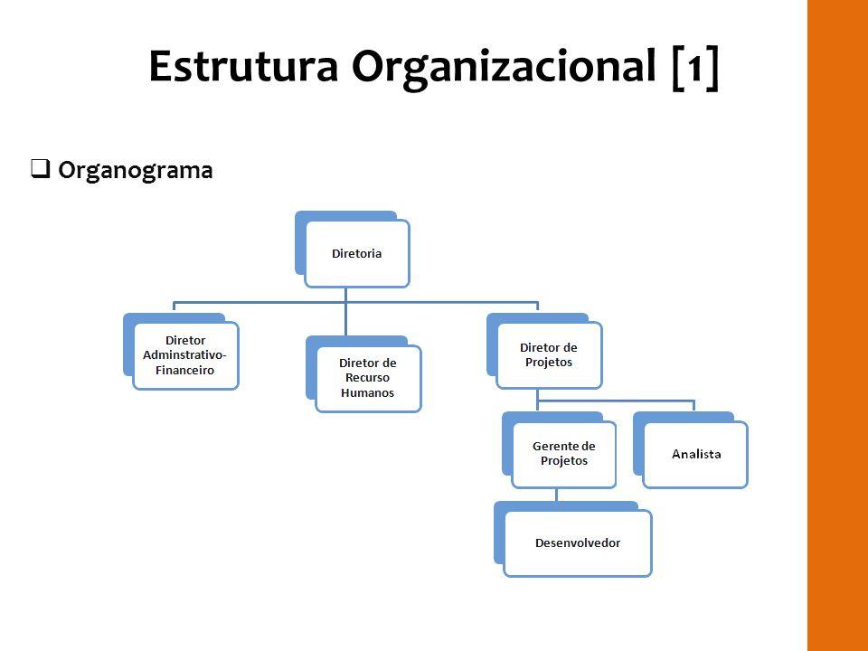 Estrutura Organizacional [1]